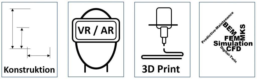 Beratung in Konstruktion, Virtual Reality, Augmented Reality, 3D Druck und numerischer Simulation